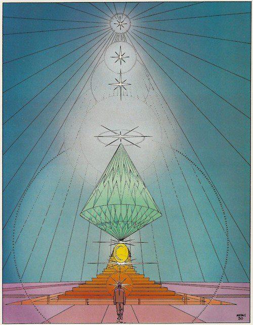 7 dimensions as man
